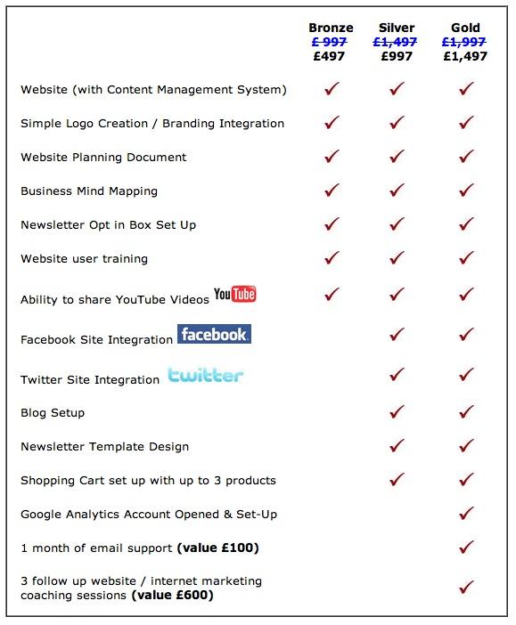 Damien Senn site prices tick list